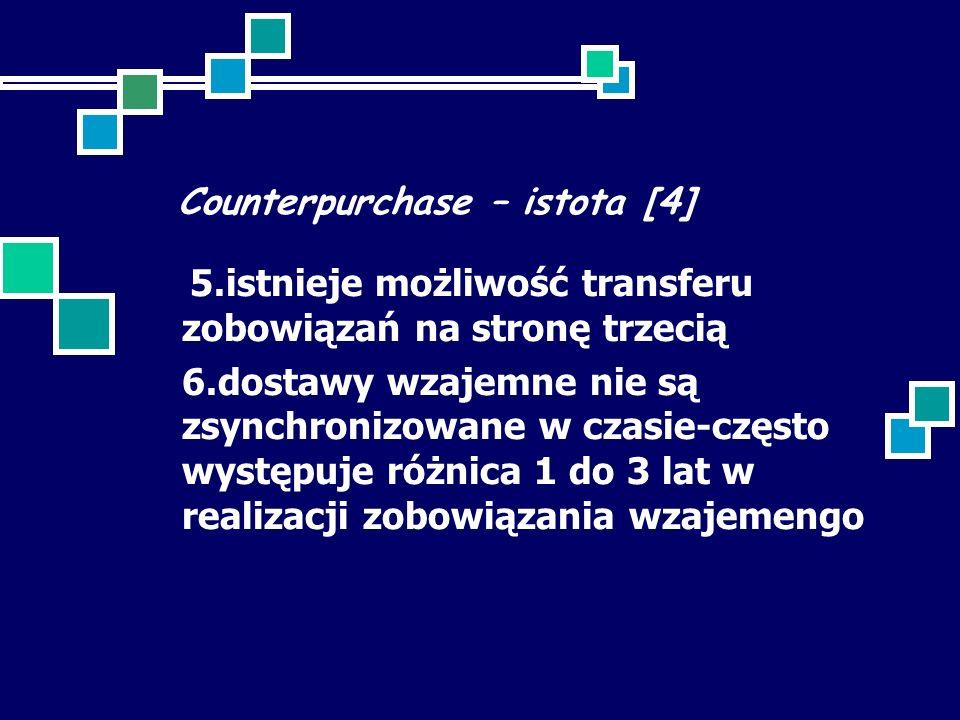 Counterpurchase – istota [4]